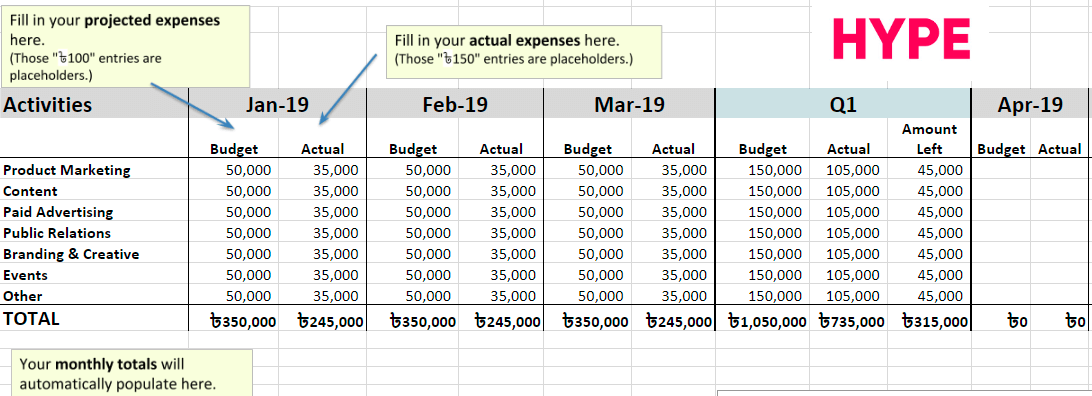 Marketing Budget Templates 2019