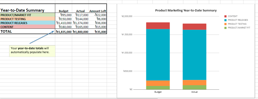 Marketing Budget Template 2019