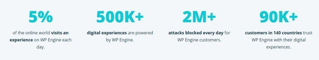 WP Engine Benefits from Agency