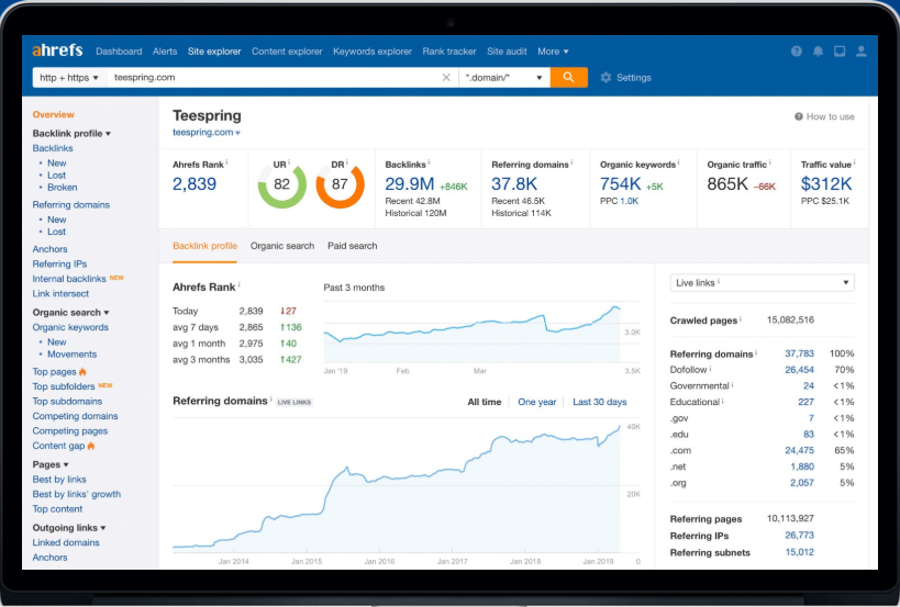 Ahrefs – Search suggestions