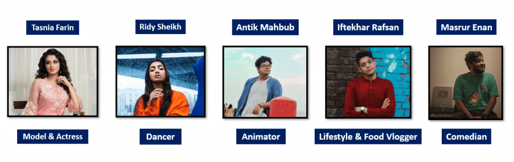 Social Media Influencers for Launch Campaign in Bangladesh